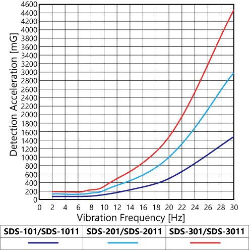特性グラフ1EN.jpg