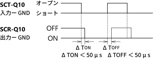 SCT-SCR-Q10_タイムチャート.jpg