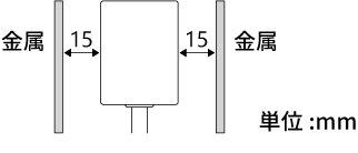 SCT-SCR-Q10_周囲金属の影響.jpg