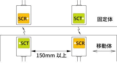 SCT-SCR-Q10_干渉.jpg
