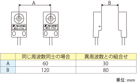 mds-f5u4.png