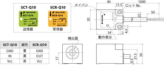 SCT-SCR-Q10_外形寸法図.jpg