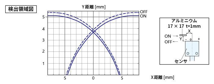 特性グラフ_MDE-Q5.jpg