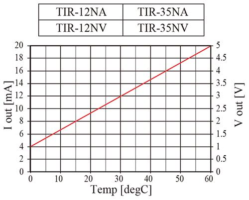 ST-TIR_EN-2_07.png