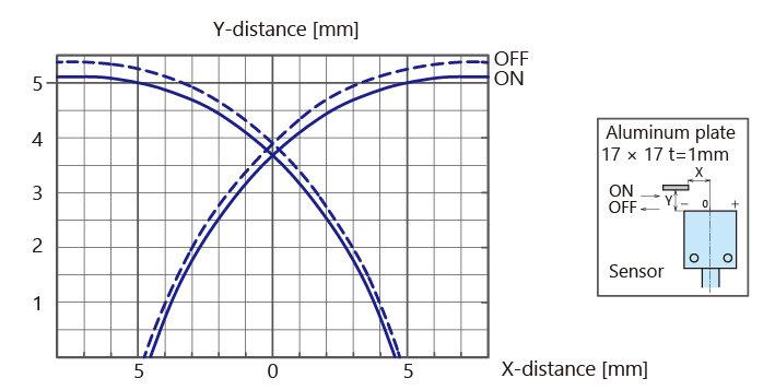 特性グラフEN_MDE-Q5.jpg