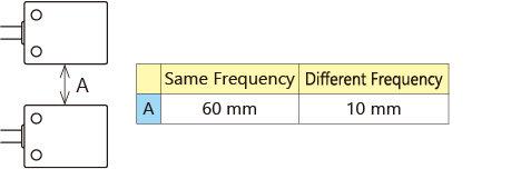 相互干渉EN_MDE-Q5.jpg