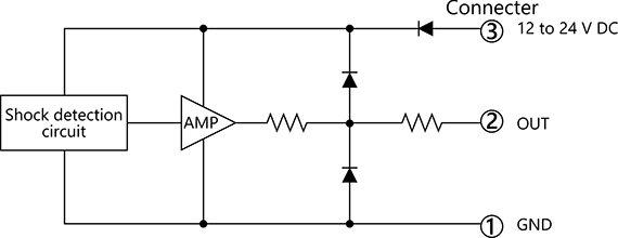 GLA-1/GLA-5_Output circuit