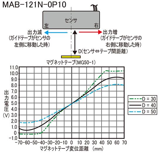 ST-MAB-121N-0P5(0P10)_210413A-2_05.png