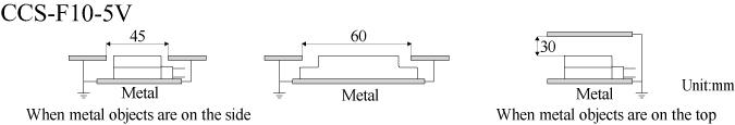 CCS-F10-5V_周囲金属の影響_EN.jpg