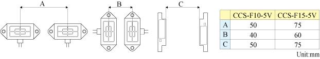 CCS-F10_F15_相互干渉_EN.jpg