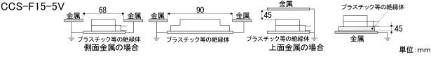 CCS-F15-5V_周囲金属の影響.jpg