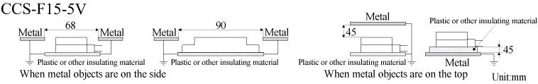 CCS-F15-5V_周囲金属の影響_EN.jpg