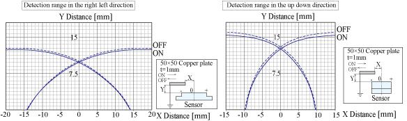 CDS-F12-5V_特性グラフEN.jpg