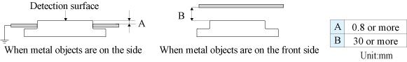 CDS-F8_周囲金属の影響EN.jpg