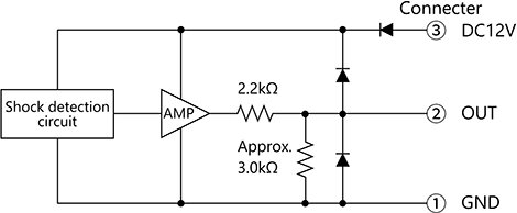 GLL-20_Output circuit