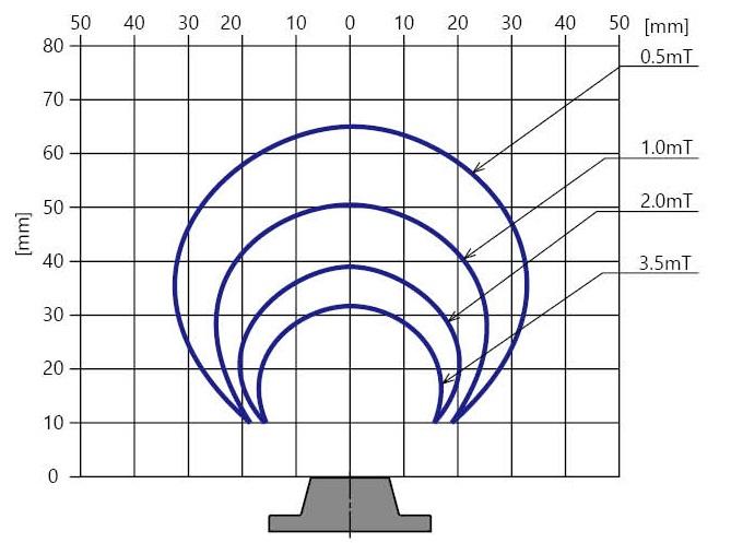 MG12-7R5_EN_特性グラフ.jpg