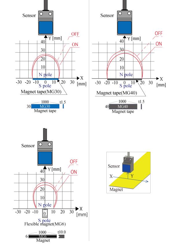 MGD-HQN202-特性グラフ2_EN.jpg
