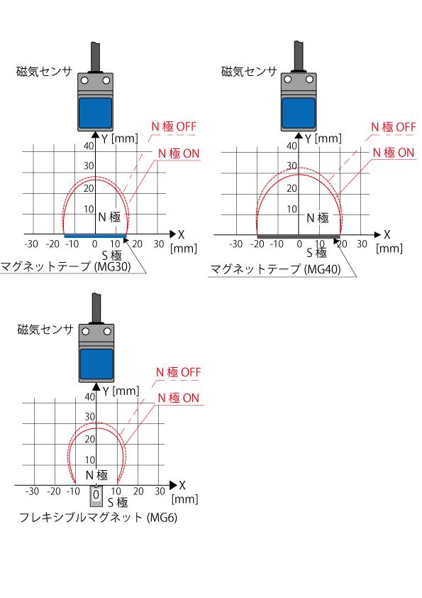 MGD-HQN202-特性グラフ_2.jpg