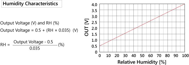 RHS-特性グラフEN.jpg