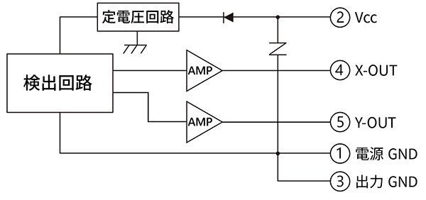 ST-ECA-122ZC-2_07.jpg