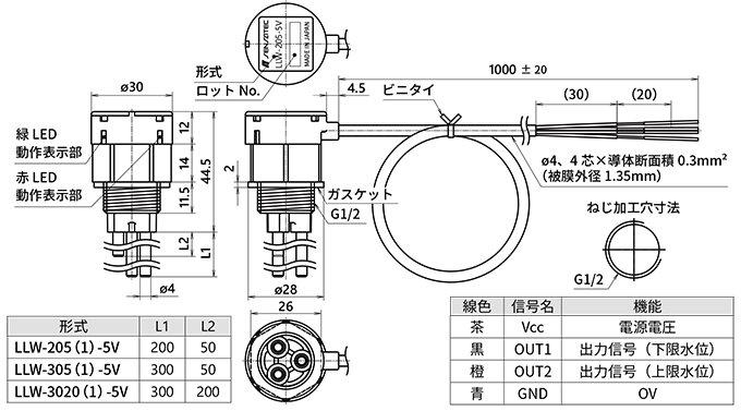 ST-LLW-5V_201221B-2.jpg