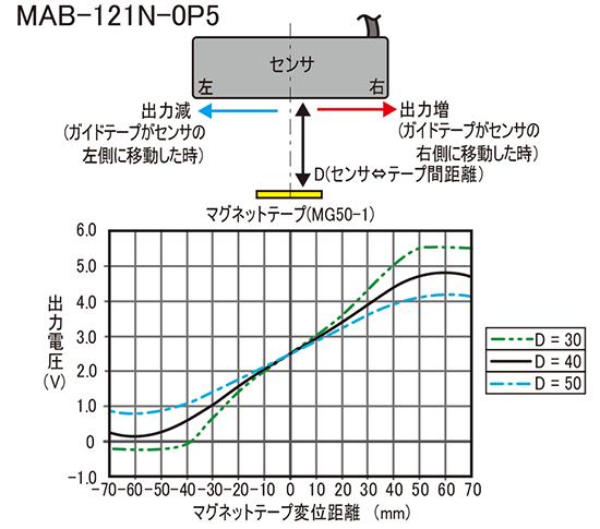 ST-MAB-121N-0P5(0P10)_210413A-2_03.png