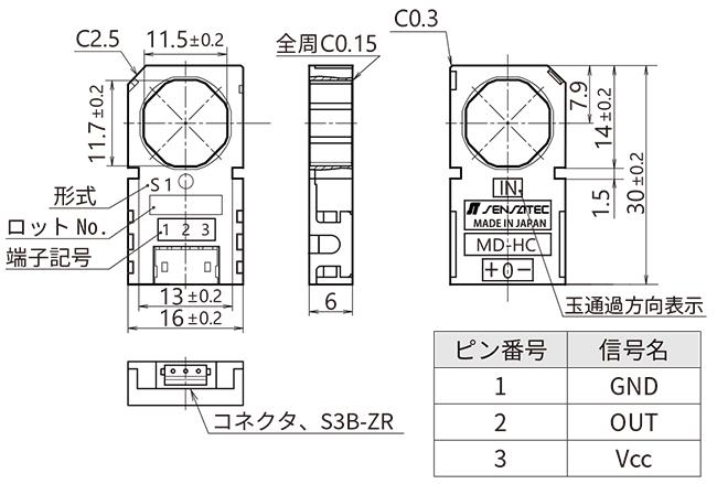 ST-MD-HCS1-2.png