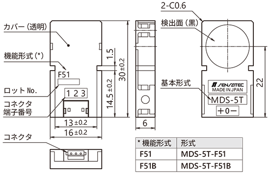ST-MDS-5T-F51_210825A-2.png