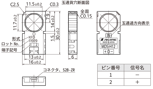 ST-MDS-H12XFD_210621D-2_03.png
