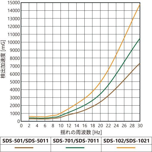 特性グラフ2JP.jpg