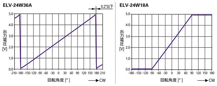 ST-ELV-24W_カタログJP-2.png
