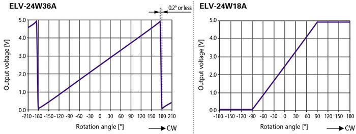 ST-ELV-24W_カタログEN-2.png