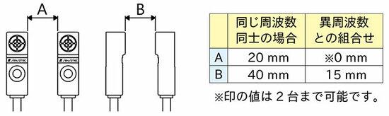 MDS-F2R5U_JP.jpg
