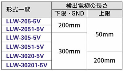 ST-LLW-5V-1.jpg