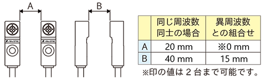ST-MDS-F2R5(U)-5V-2.png
