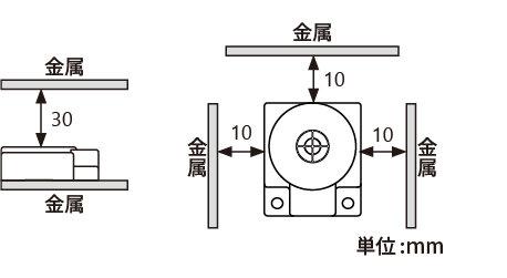 周囲金属の影響_MDE-C10.jpg