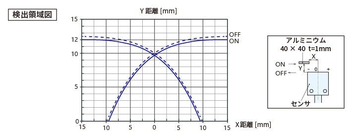 特性グラフ_MDE-Q12.jpg