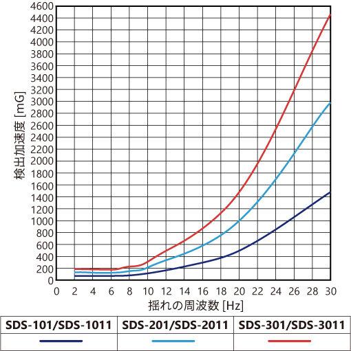 特性グラフ1JP.jpg